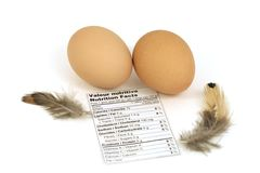 Egg nutrition facts Stock Photo