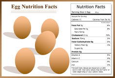 Egg Nutrition Facts. 5 eggs with egg nutrition label stating the nutrient value of one egg Stock Images