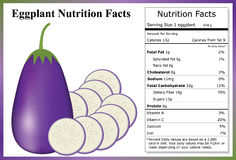 Eggplant Nutrition Facts Royalty Free Stock Photos