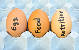 Eggs with handwriting words  on egg crate for food concept Stock Photography