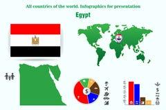 egypt Alla länder av världen Infographics för presentation ställ in vektorer vektor illustrationer