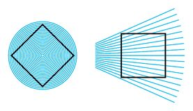 Ehrenstein optical illusion. The sides of a square placed inside a pattern of concentric circles take an apparent curved shape. The right square seems to be royalty free illustration