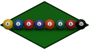 Billiard balls. Eight billiard balls form the word BILLIARD stock illustration