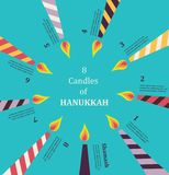 Eight candles for eight days of Jewish holiday Hanikkah infographics. 8 candles for eight days of Jewish holiday Hanikkah  infographics Stock Image