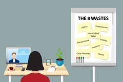 Eight Wastes Lean Management Concept Vector. Woman is educating in Eight Wastes Lean Management by a man communicating with her from a PC monitor standing on the Royalty Free Stock Image
