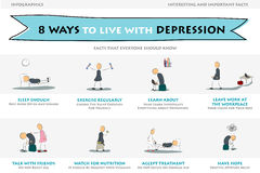 Eight ways to live with depression Stock Image