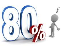 Eighty percent Stock Illustration
