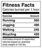 Eignung-Tatsachen - Kalorien gebrannt pro Stunde Stockfoto