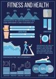 Eignung und Gesundheit infographic lizenzfreie abbildung