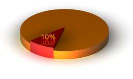 Ein buntes 3d Kreisdiagrammdiagramm Stockfotos