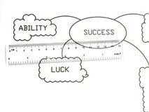 Ein Maß Erfolg u. Fähigkeit Lizenzfreies Stockfoto