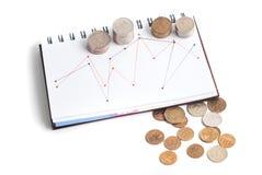 Ein Stapel Münzen, der Zeitplan im Notizbuch, t Lizenzfreies Stockbild