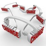 Eine Änderung führt zu einen anderen verbundene Änderungen Wörter Lizenzfreies Stockbild