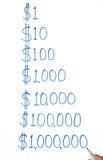 Eine bis eine Million Dollar. Stockfotografie
