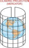 Eine cilindric Projektionskarte Stockbild
