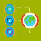 Eine Einheit des Weltmajors-Bargeld Dollars, Yen, Euro Stockbild