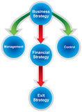 Eine erfolgreiche Geschäftsstrategie Stockfoto