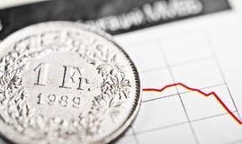 Eine Münze des Schweizer Franken auf schwankendem Diagramm Lizenzfreie Stockfotos