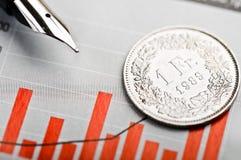 Eine Münze des Schweizer Franken auf schwankendem Diagramm Lizenzfreies Stockbild
