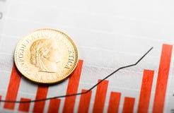 Eine Münze des Schweizer Franken auf schwankendem Diagramm Stockbilder