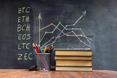 Eine Tabelle mit Büchern auf dem Hintergrund von Diagrammen auf einer Tafel Stockfoto
