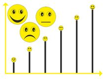 Eine wachsende Stimmung des Geschäfts Stockbild