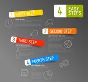 Eine zwei drei Schablone mit vier - 4 einfache Schritten Stockfotografie