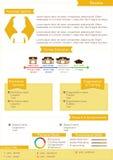Einfache Zusammenfassung/Lebenslauf Stockbilder