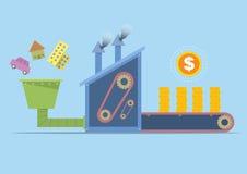 Einkommengeld vom Eigentum Lizenzfreies Stockfoto