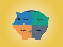 Einsparungssparschwein für Haus, Reise, Gesundheit und ziehen sich im fut zurück Stockfotografie