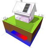Einzelhaus mit geothermischer Quellwärmepumpe und Sonnenkollektoren Stockbilder