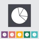 Einzelne flache Ikone des Diagramms Lizenzfreies Stockfoto
