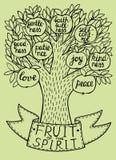 Ejemplo bíblico de la fruta del nuevo testamento del alcohol libre illustration