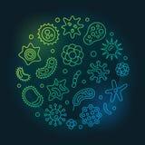 Ejemplo colorido del esquema del vector redondo humano del microbiota ilustración del vector