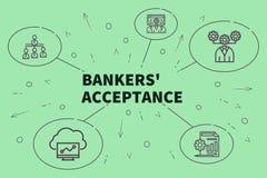 Ejemplo conceptual del negocio con el accepta de los banqueros de las palabras ilustración del vector