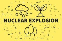 Ejemplo conceptual del negocio con el explosio nuclear de las palabras libre illustration