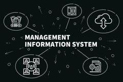 Ejemplo conceptual del negocio con el infor de la gestión de las palabras stock de ilustración