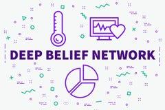 Ejemplo conceptual del negocio con el netw profundo de la creencia de las palabras libre illustration