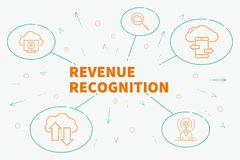 Ejemplo conceptual del negocio con el recognit de los ingresos de las palabras ilustración del vector