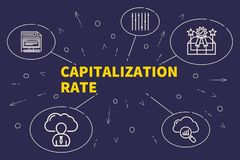 Ejemplo conceptual del negocio con la capitalización r de las palabras ilustración del vector
