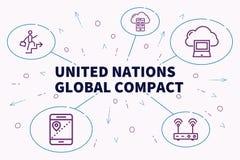 Ejemplo conceptual del negocio con las palabras Naciones Unidas g stock de ilustración