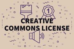 Ejemplo conceptual del negocio con los campos comunes creativos de las palabras stock de ilustración