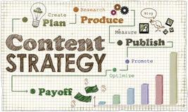 Ejemplo contento de la estrategia de marketing ilustración del vector