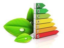 Rendimiento energético Imagen de archivo libre de regalías