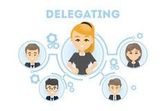Ejemplo de delegación del negocio ilustración del vector