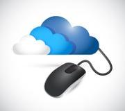 Ejemplo de la conexión del ratón de la nube y del ordenador Foto de archivo libre de regalías