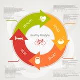 Ejemplo de la forma de vida de la salud infographic en el plano diseñado Fotografía de archivo