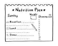 Ejemplo de la historieta del plan de la nutrici?n, del plan exhausto de la dieta de la mano de la lista de compras para el desayu imágenes de archivo libres de regalías