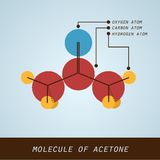 Ejemplo de la molécula de la acetona en diseño plano moderno Fotos de archivo libres de regalías