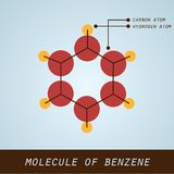 Ejemplo de la molécula del benceno en diseño plano moderno stock de ilustración